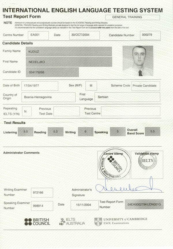 Nedeljko Kuduz Diplome Degrees